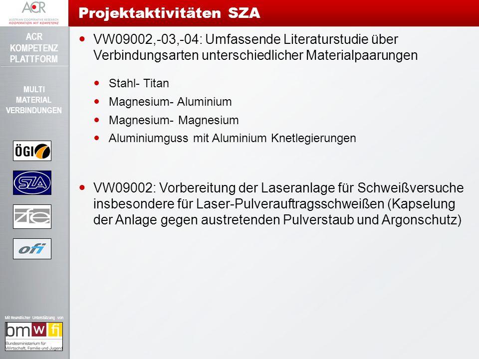 Projektaktivitäten SZA