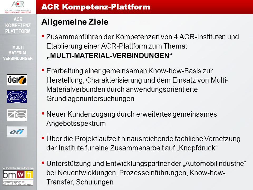 Allgemeine Ziele ACR Kompetenz-Plattform