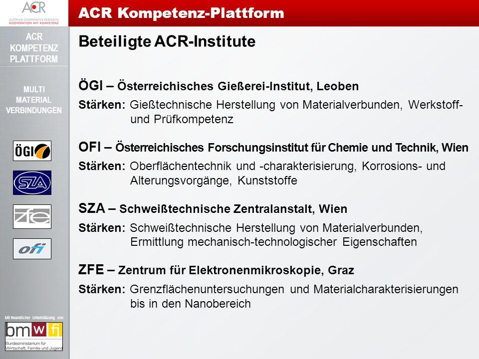 Beteiligte ACR-Institute