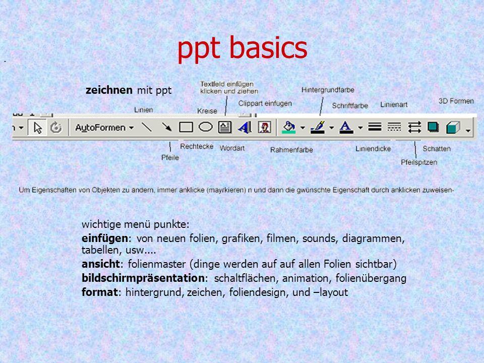 ppt basics zeichnen mit ppt wichtige menü punkte: