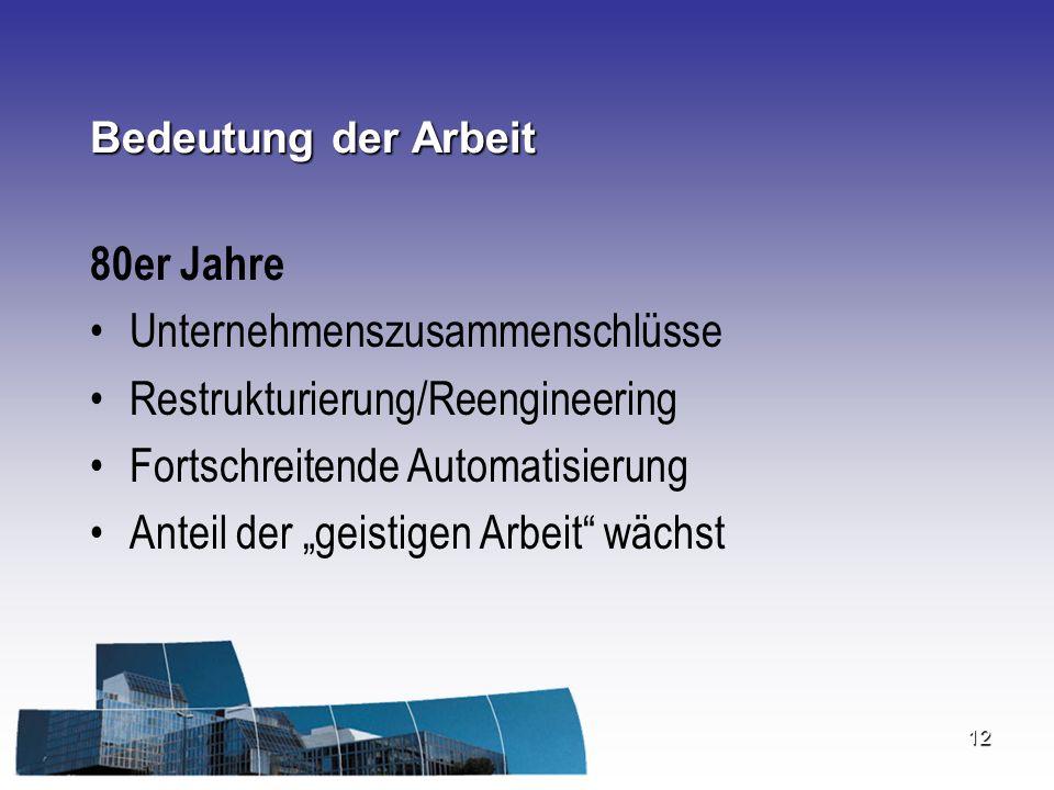 Unternehmenszusammenschlüsse Restrukturierung/Reengineering