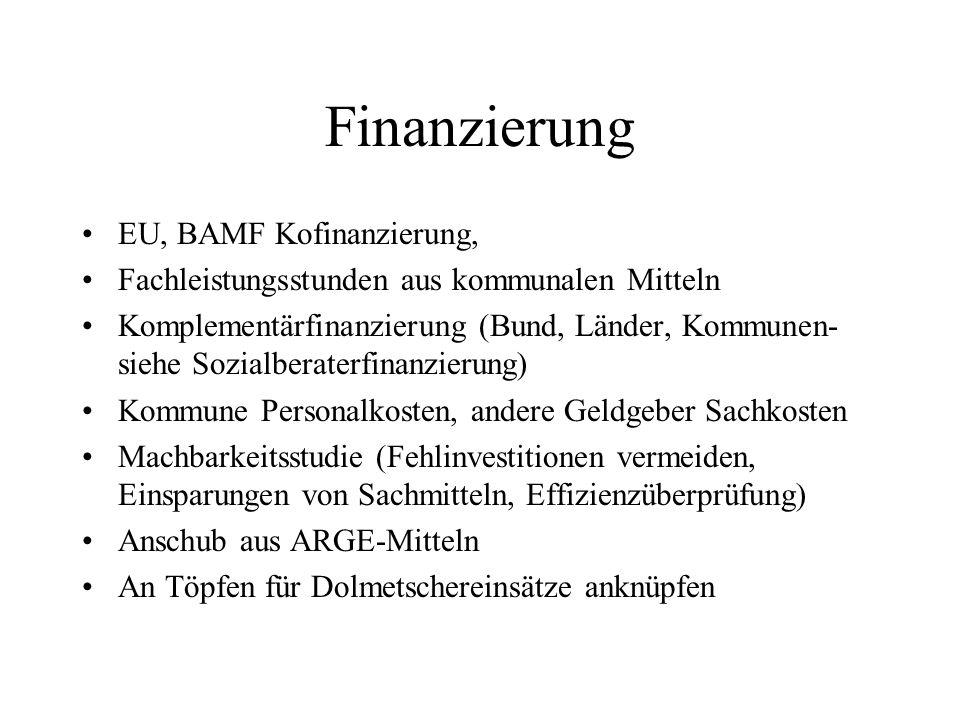 Finanzierung EU, BAMF Kofinanzierung,