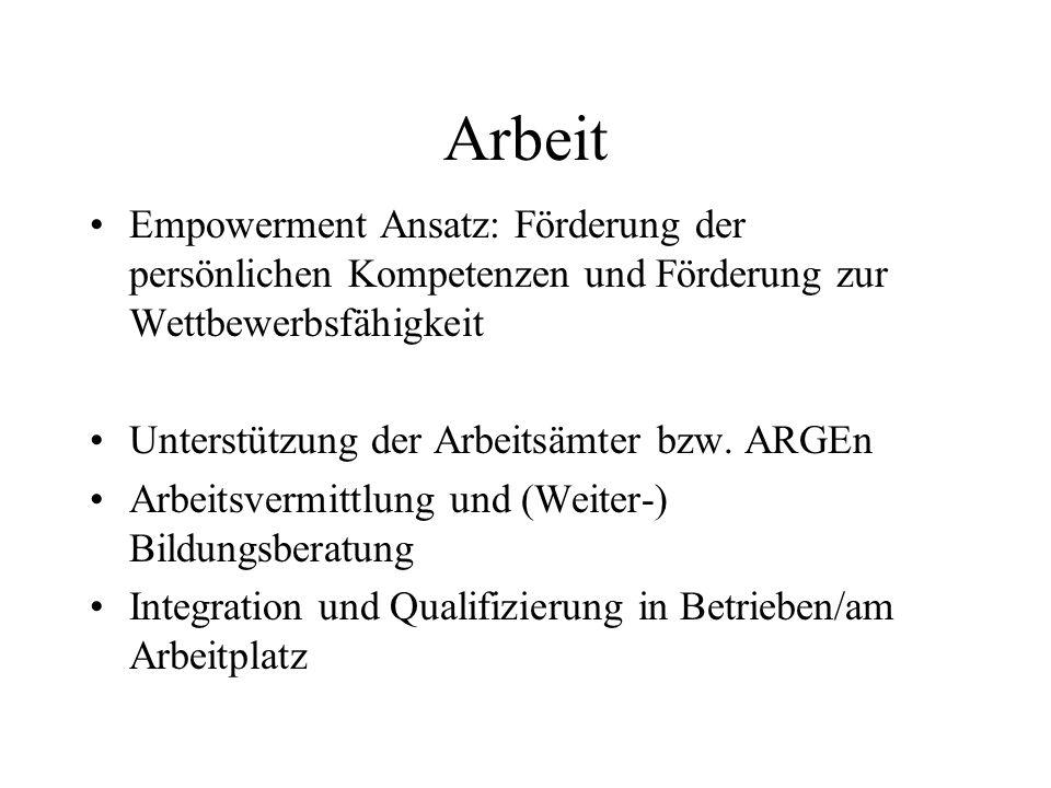 Arbeit Empowerment Ansatz: Förderung der persönlichen Kompetenzen und Förderung zur Wettbewerbsfähigkeit.
