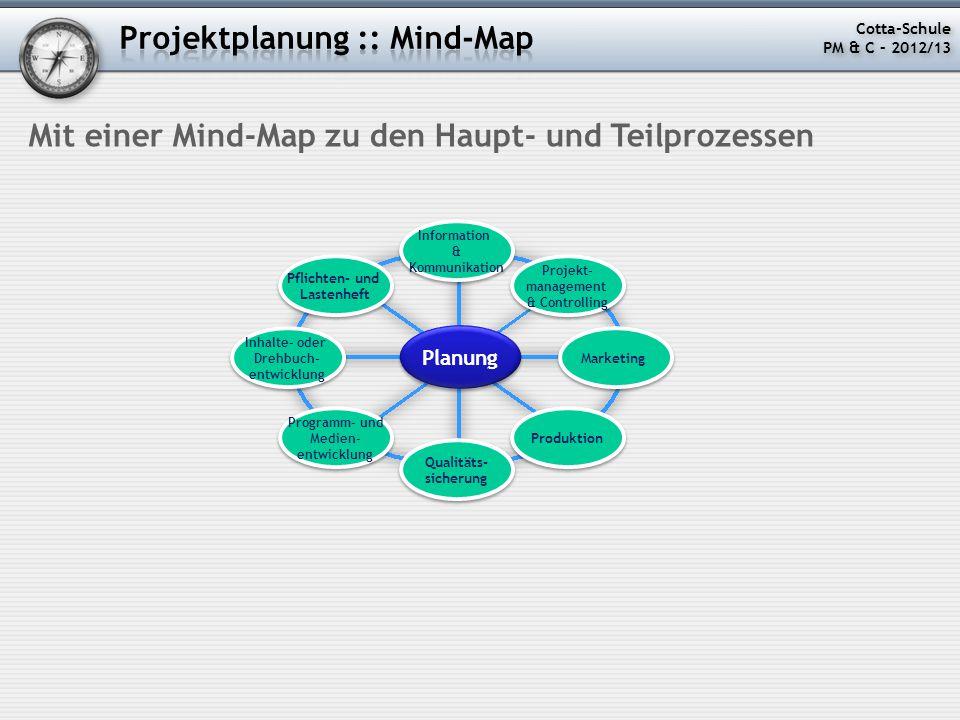 Projektplanung :: Mind-Map