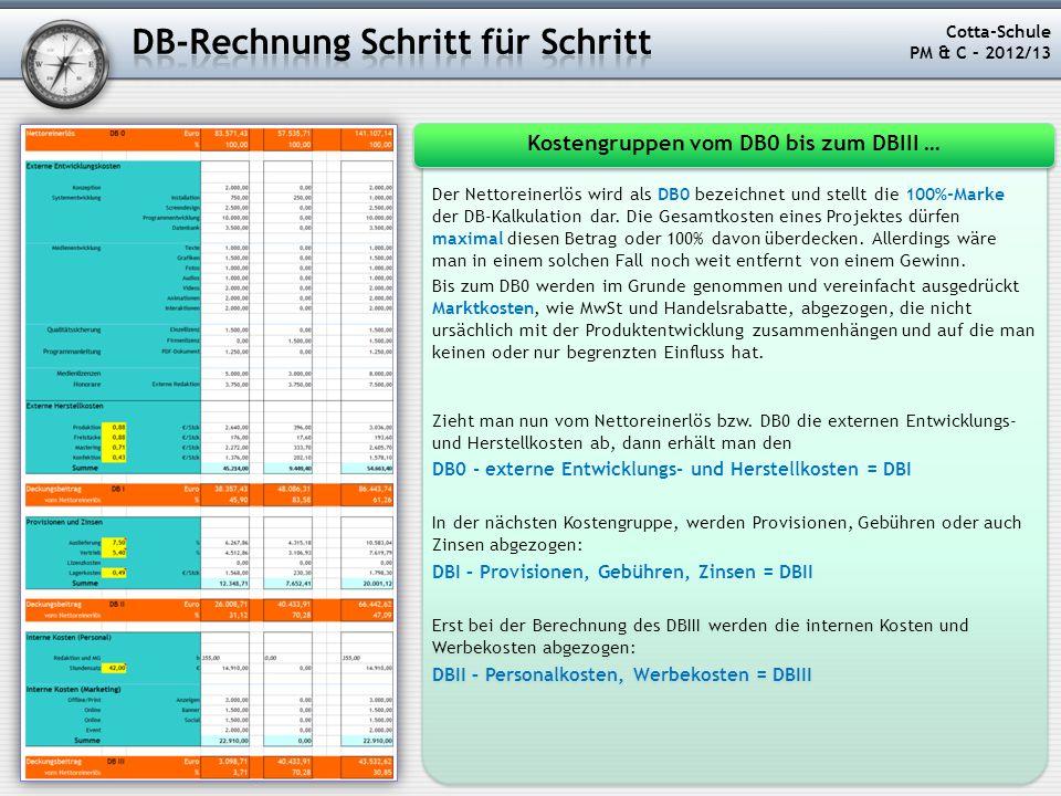 Kostengruppen vom DB0 bis zum DBIII …