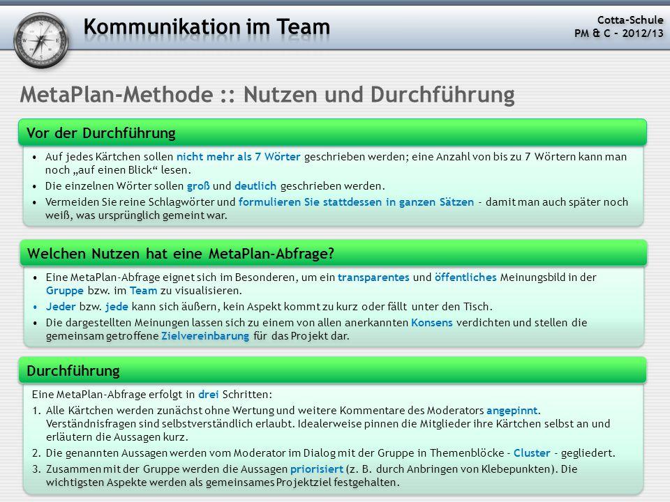 MetaPlan-Methode :: Nutzen und Durchführung