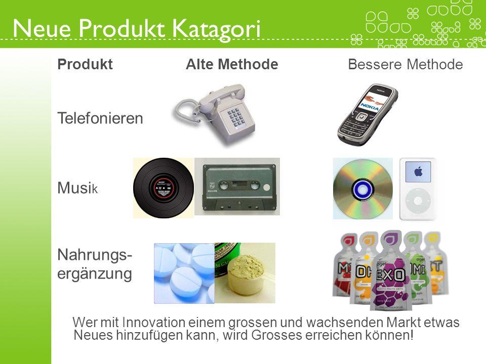 Neue Produkt Katagori Telefonieren Musik Nahrungs- ergänzung