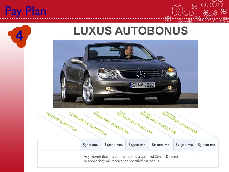 Pay Plan 4 LUXUS AUTOBONUS