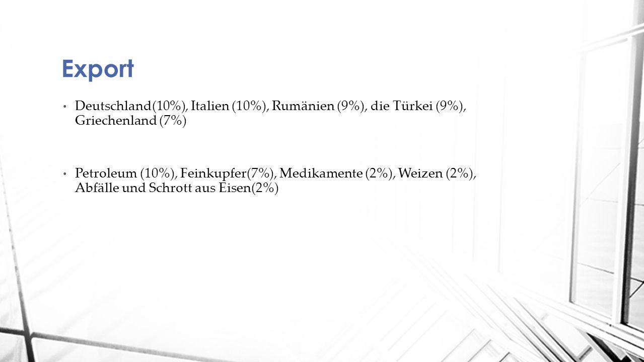 Export Deutschland(10%), Italien (10%), Rumänien (9%), die Türkei (9%), Griechenland (7%)