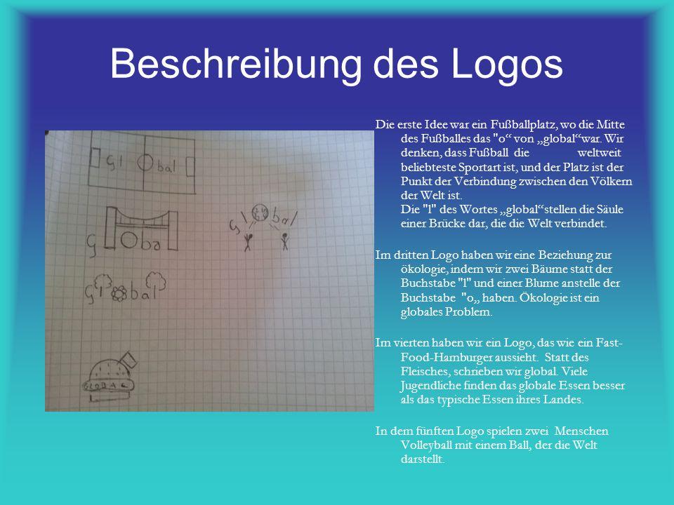 Beschreibung des Logos