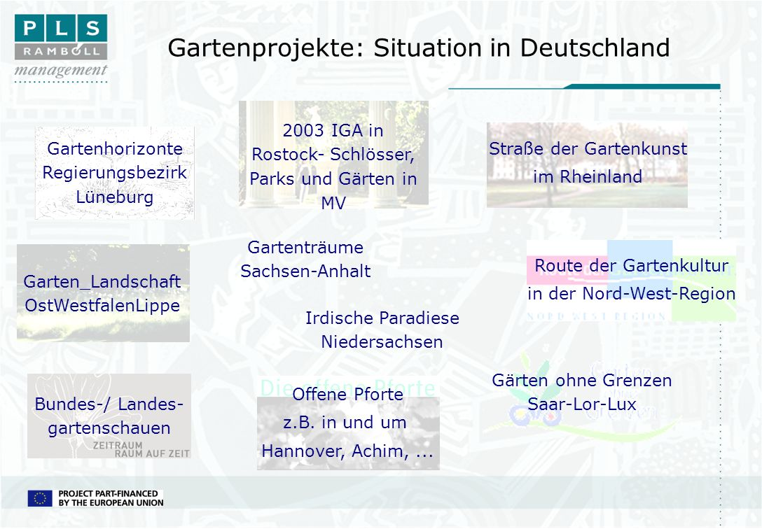 Gartenprojekte: Situation in Deutschland