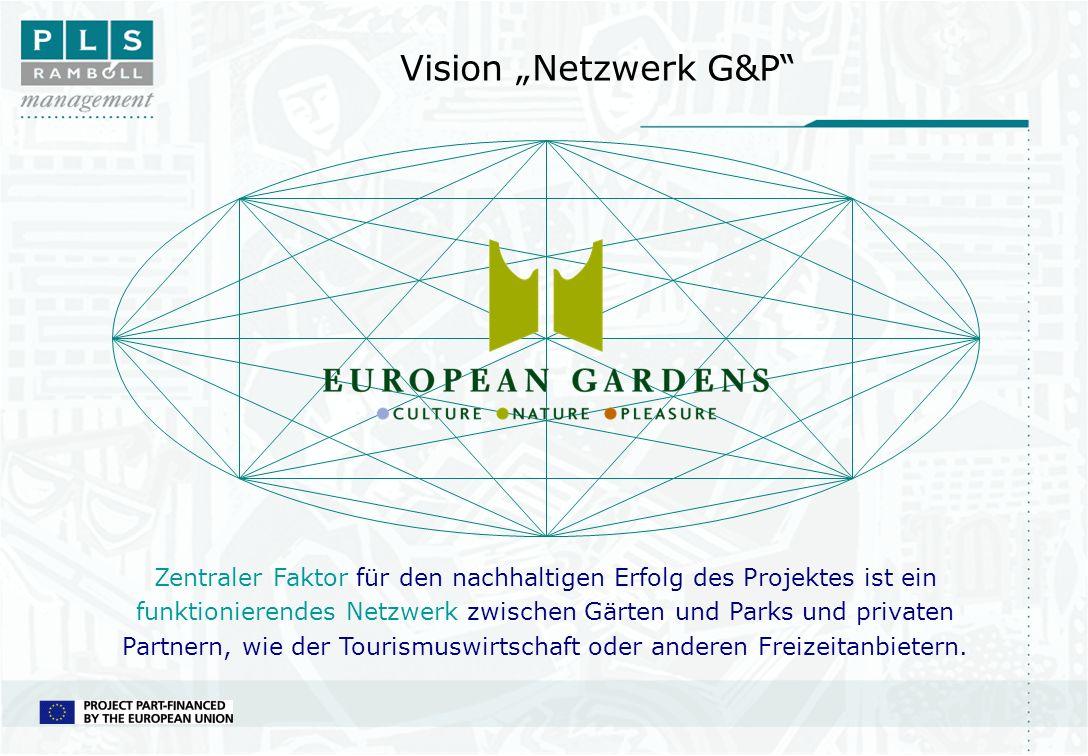 """Vision """"Netzwerk G&P"""