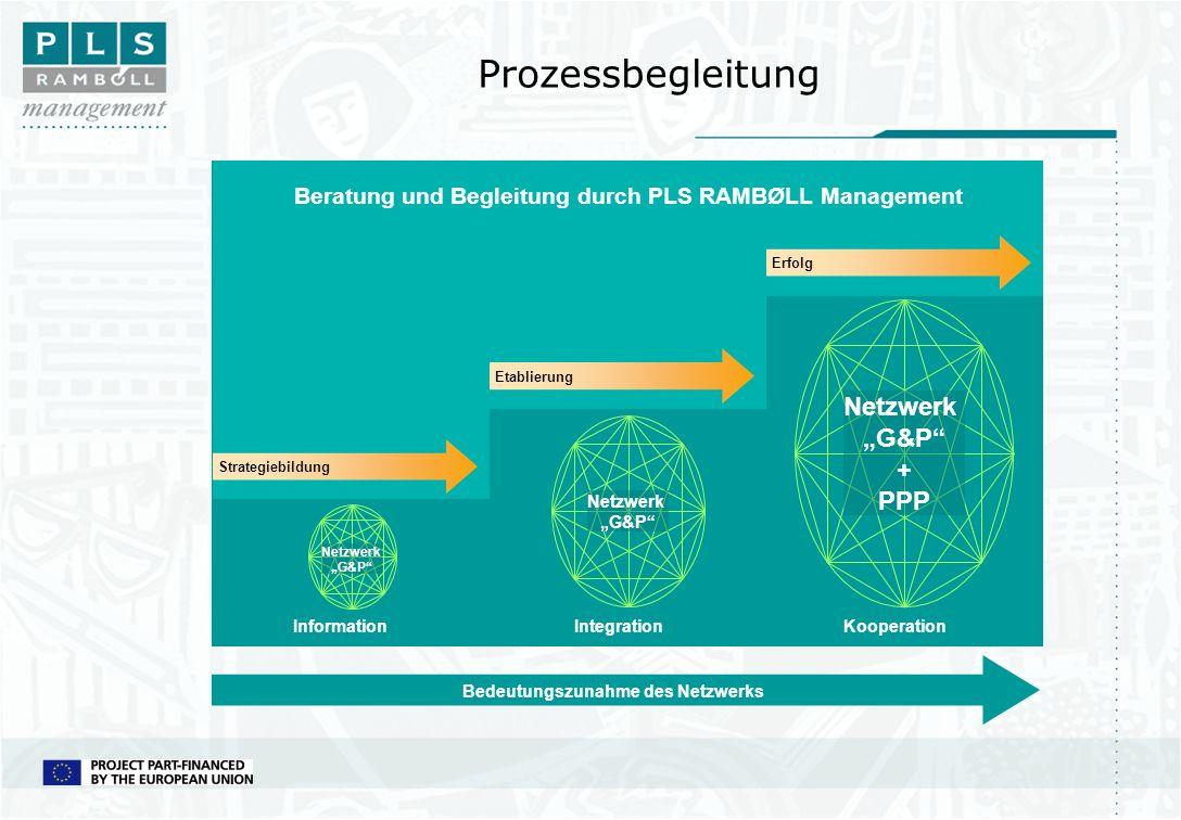 Prozessbegleitung + PPP