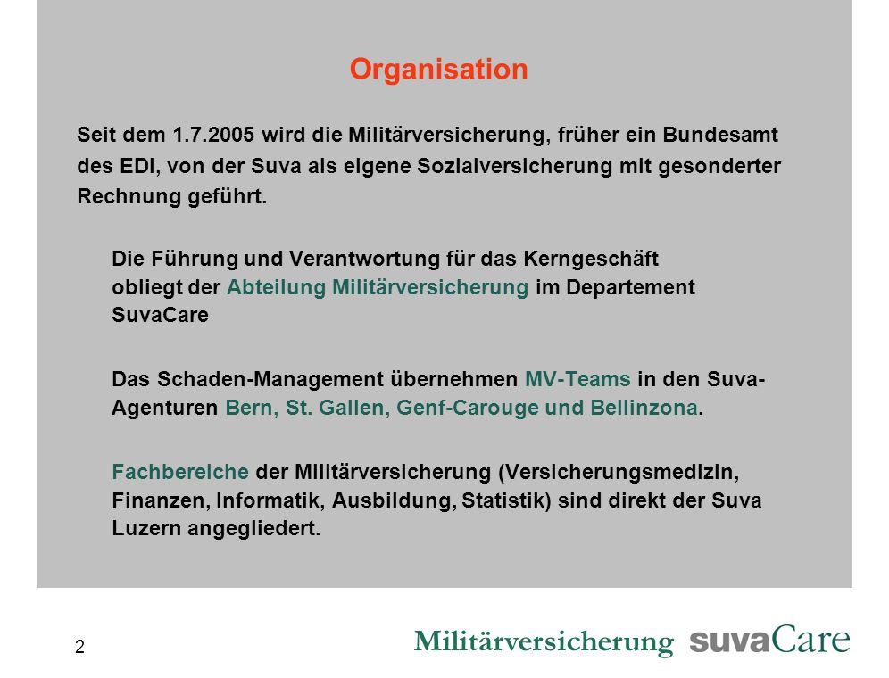 OrganisationSeit dem 1.7.2005 wird die Militärversicherung, früher ein Bundesamt.