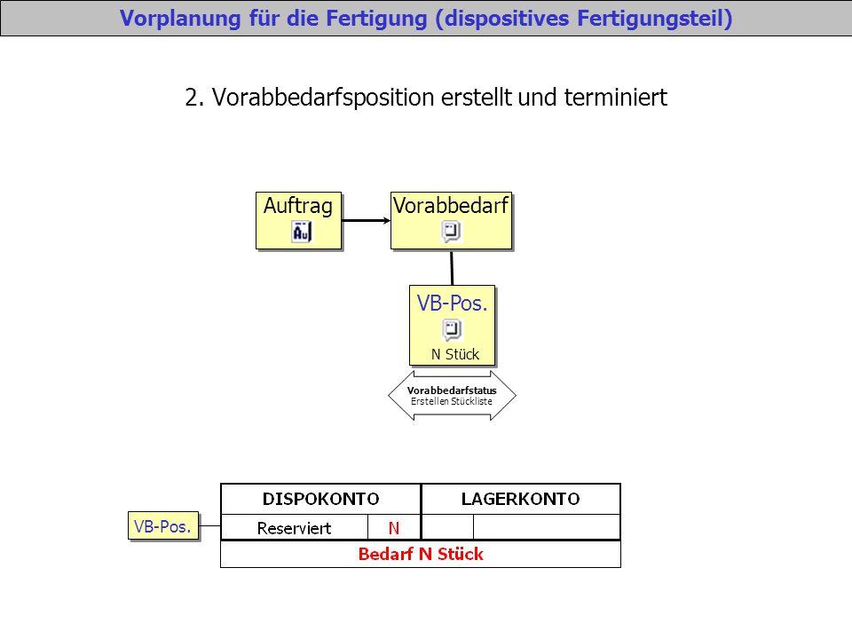 2. Vorabbedarfsposition erstellt und terminiert
