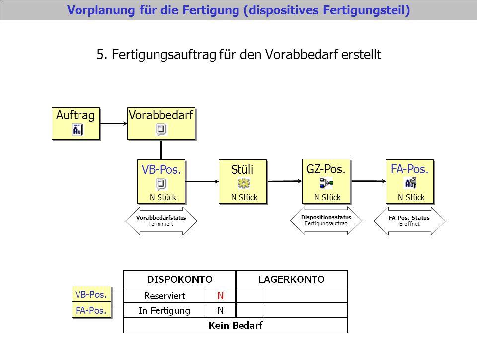 5. Fertigungsauftrag für den Vorabbedarf erstellt