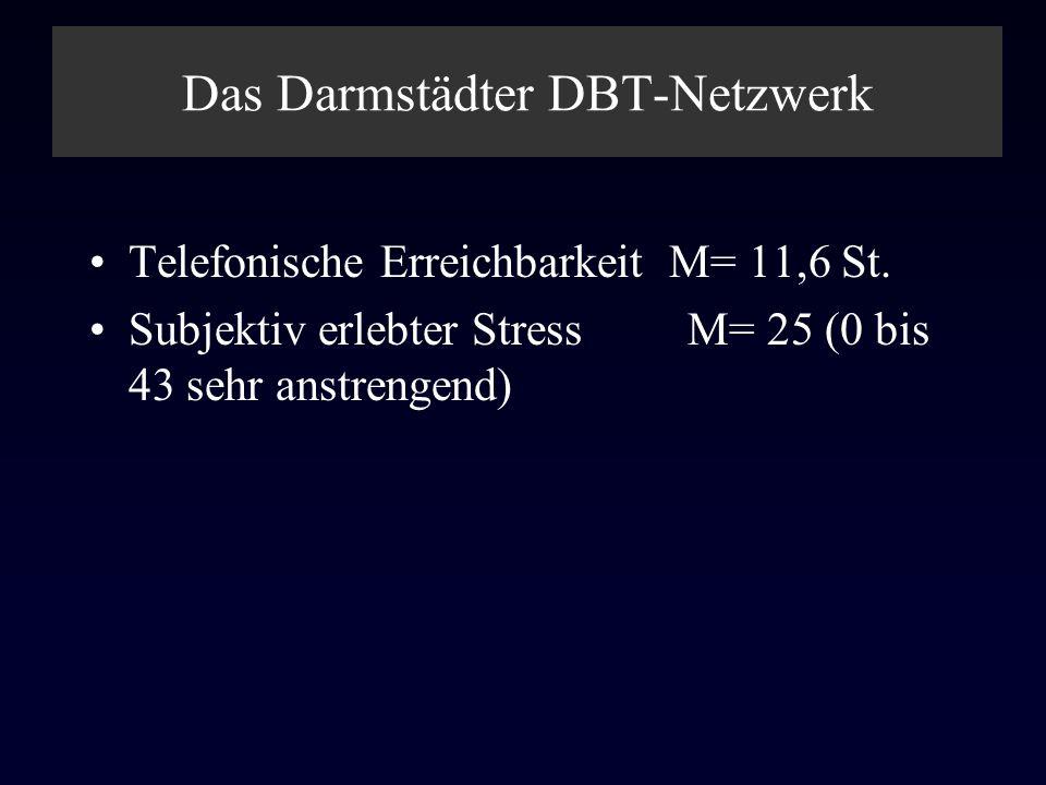 Das Darmstädter DBT-Netzwerk