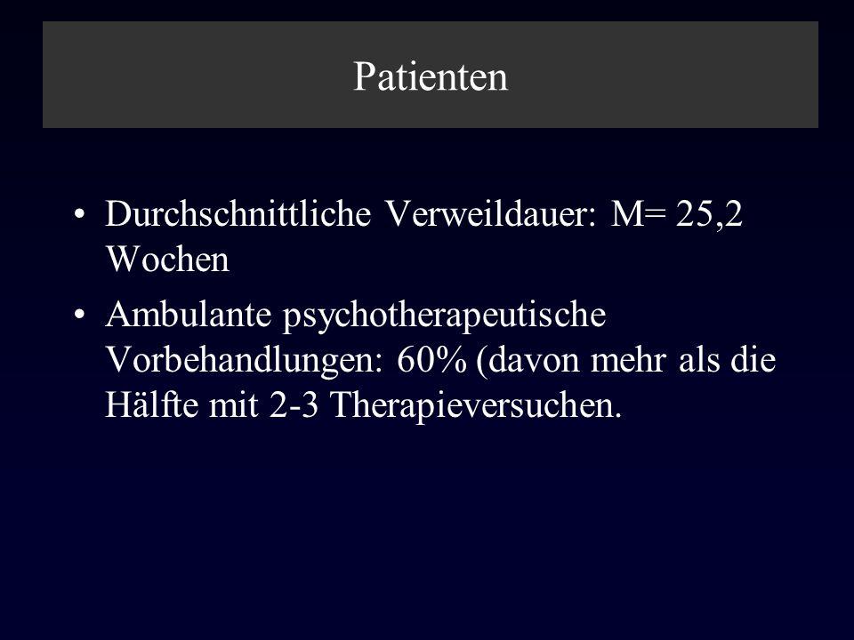 Patienten Durchschnittliche Verweildauer: M= 25,2 Wochen