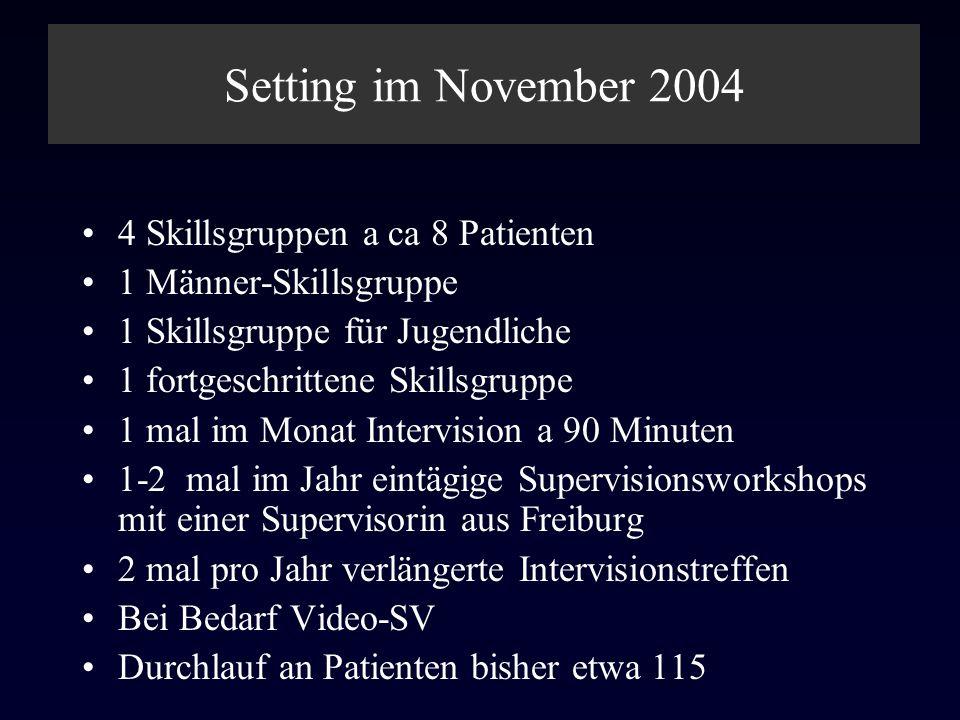 Setting im November 2004 4 Skillsgruppen a ca 8 Patienten