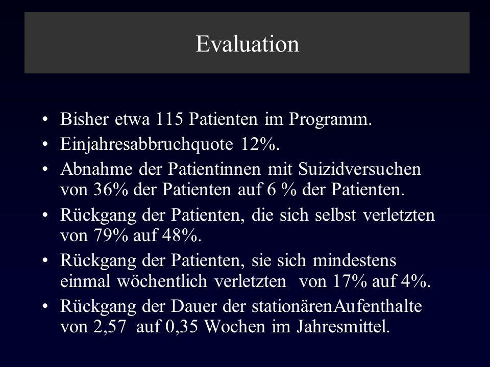 Evaluation Bisher etwa 115 Patienten im Programm.