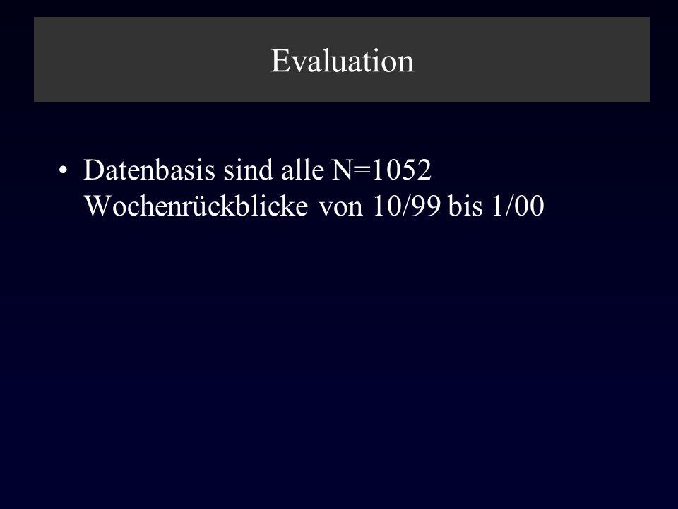 Evaluation Datenbasis sind alle N=1052 Wochenrückblicke von 10/99 bis 1/00