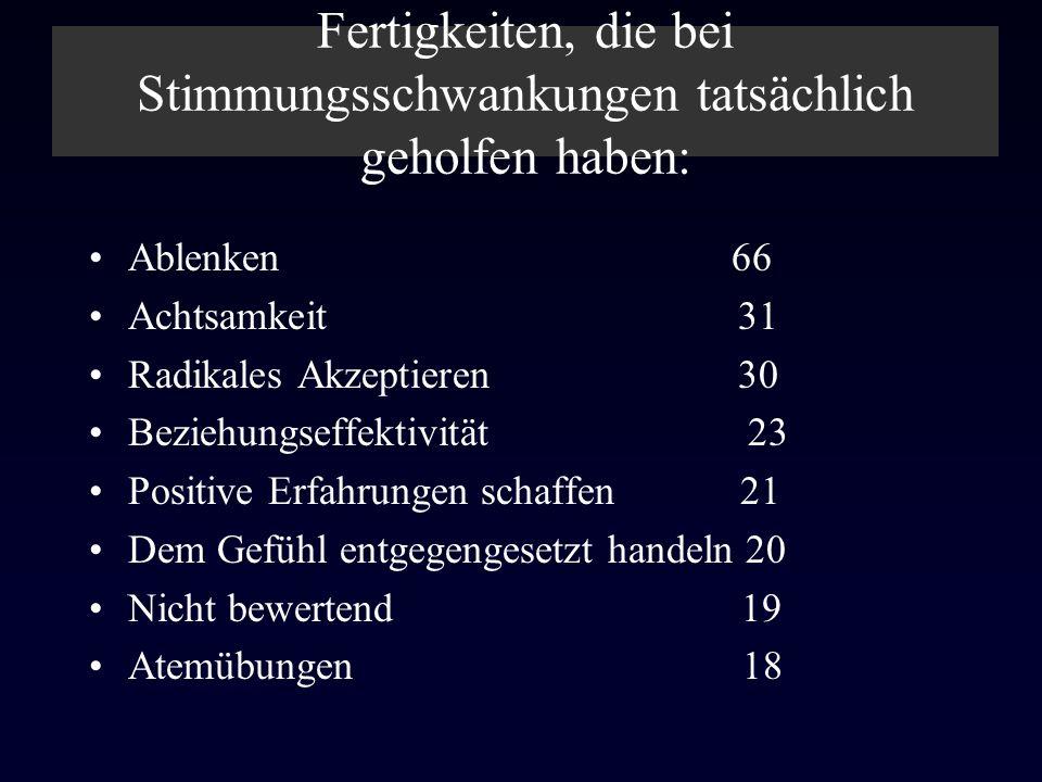 Fertigkeiten, die bei Stimmungsschwankungen tatsächlich geholfen haben: