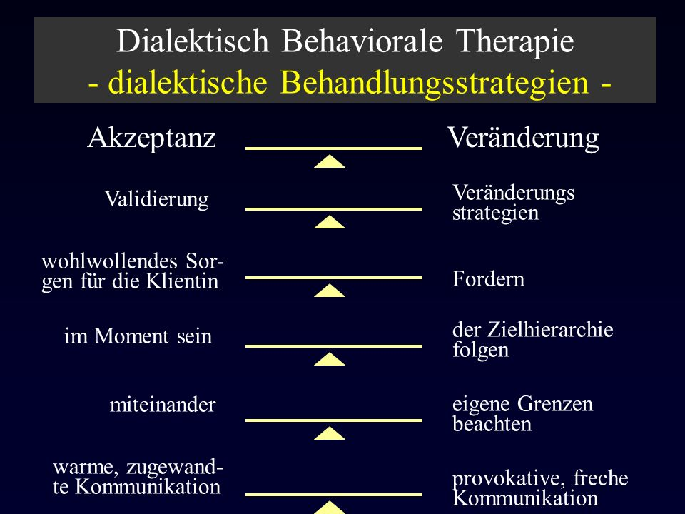Dialektisch Behaviorale Therapie - dialektische Behandlungsstrategien -