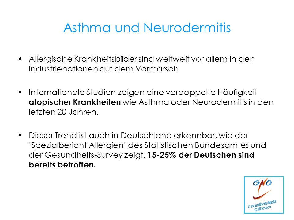 Asthma und Neurodermitis