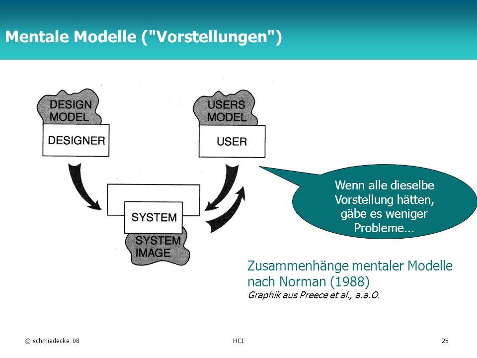 Mentale Modelle ( Vorstellungen )