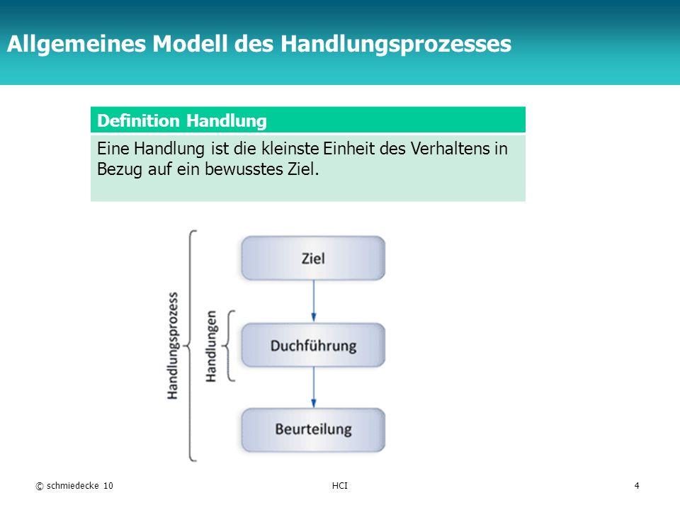 Allgemeines Modell des Handlungsprozesses