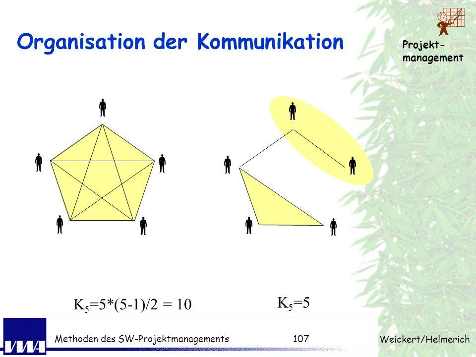 Organisation der Kommunikation