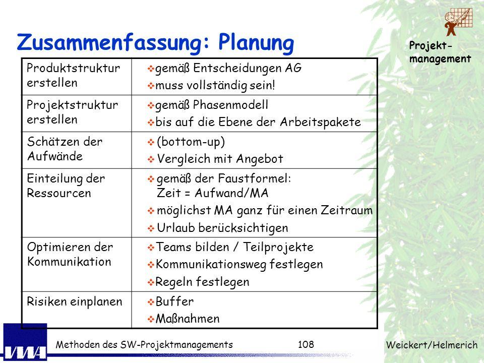 Zusammenfassung: Planung
