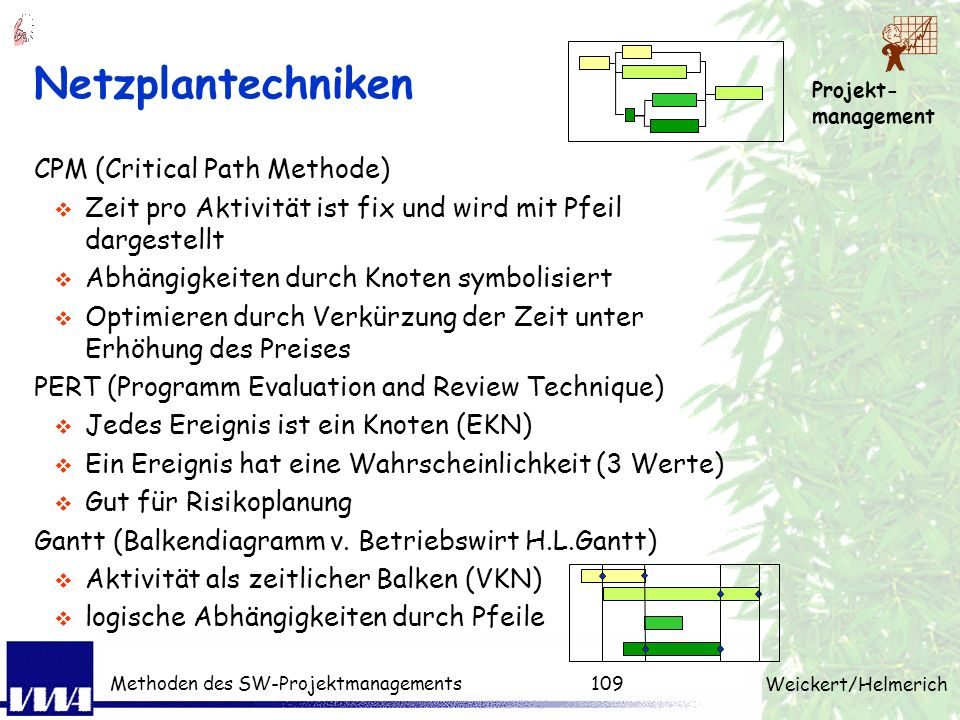 Netzplantechniken CPM (Critical Path Methode)
