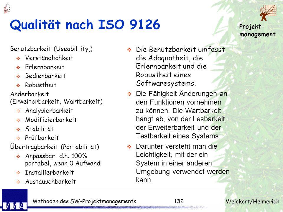 Qualität nach ISO 9126 Benutzbarkeit (Useabiltity,) Verständlichkeit. Erlernbarkeit. Bedienbarkeit.