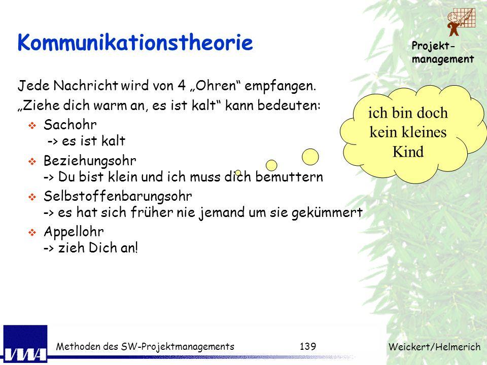 Kommunikationstheorie