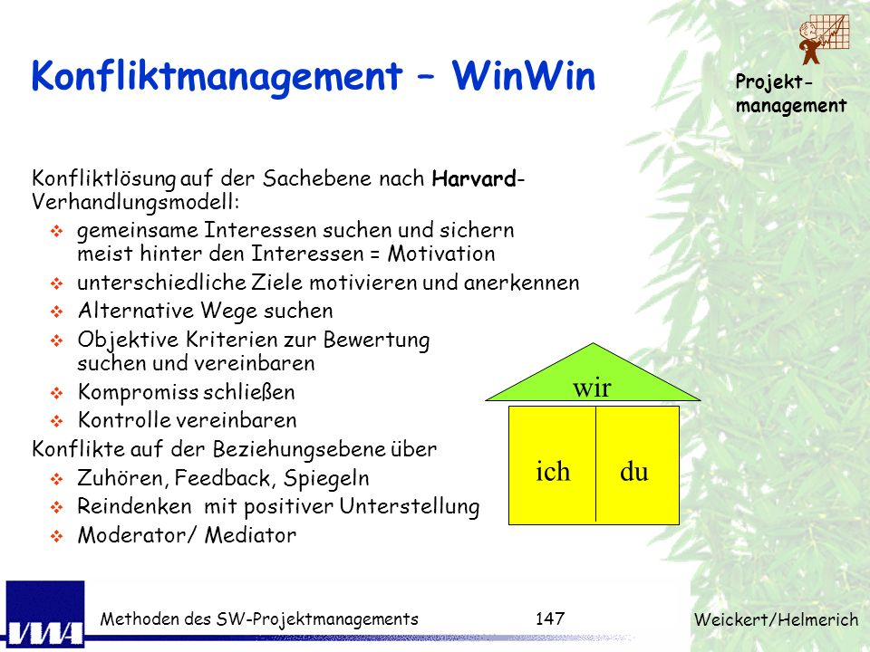 Konfliktmanagement – WinWin