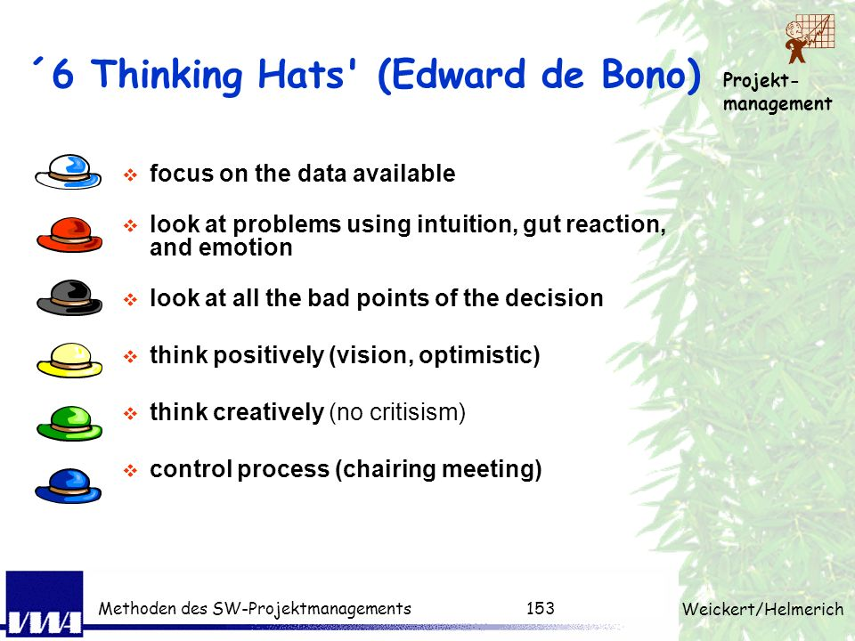 ´6 Thinking Hats (Edward de Bono)