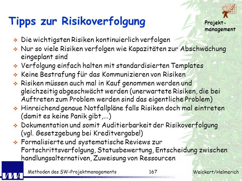 Tipps zur Risikoverfolgung