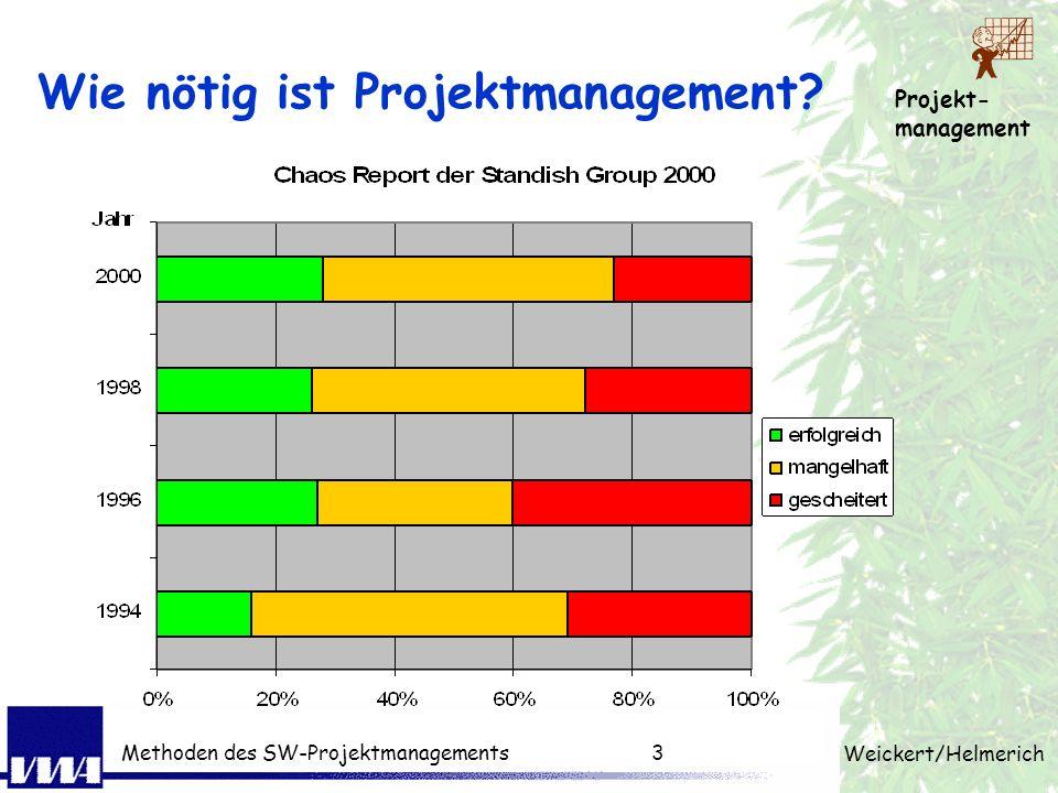 Wie nötig ist Projektmanagement