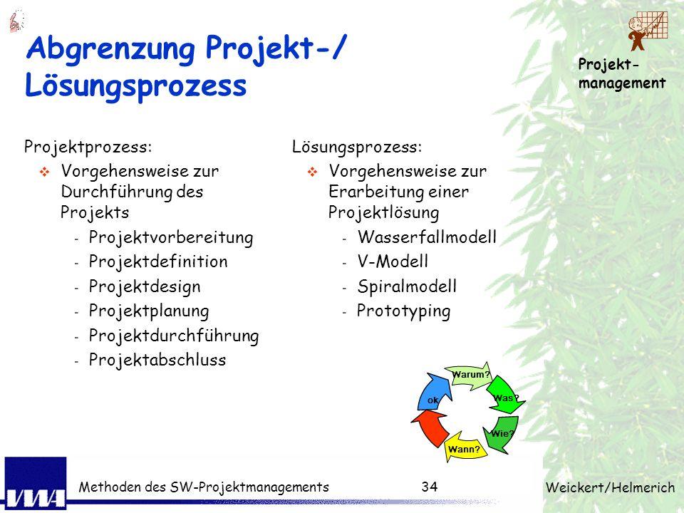 Abgrenzung Projekt-/ Lösungsprozess