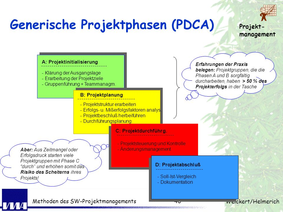 Generische Projektphasen (PDCA)