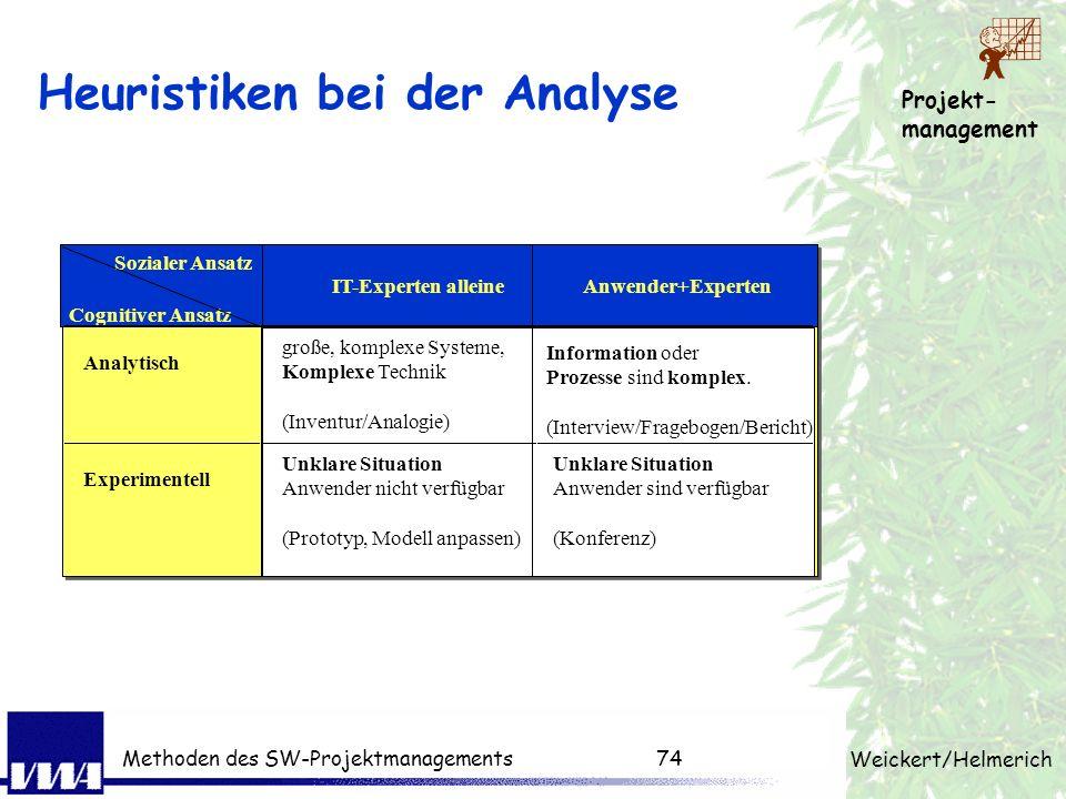 Heuristiken bei der Analyse
