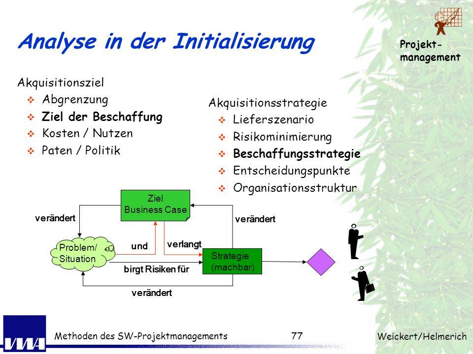 Analyse in der Initialisierung