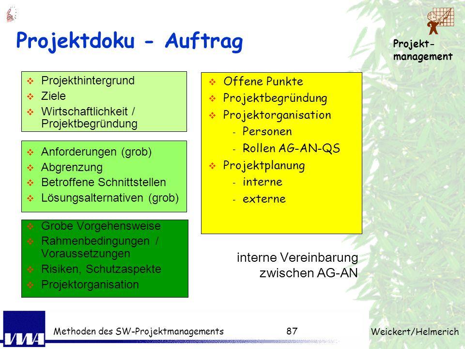 Projektdoku - Auftrag interne Vereinbarung zwischen AG-AN