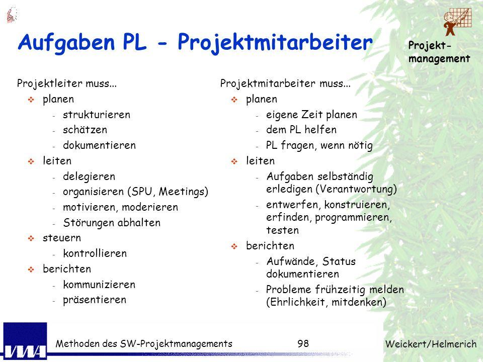 Aufgaben PL - Projektmitarbeiter