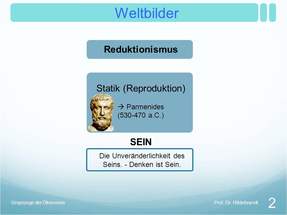 Weltbilder 2 Reduktionismus Statik (Reproduktion) SEIN  Parmenides