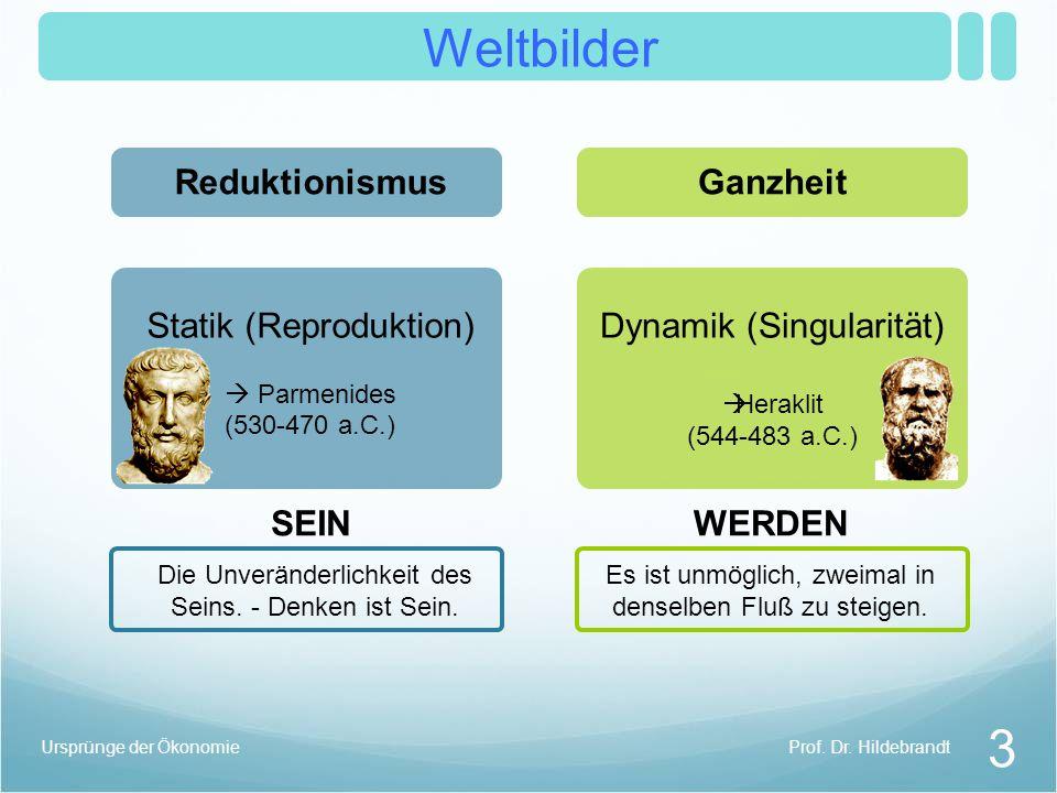 Weltbilder 3 Reduktionismus Ganzheit Statik (Reproduktion)