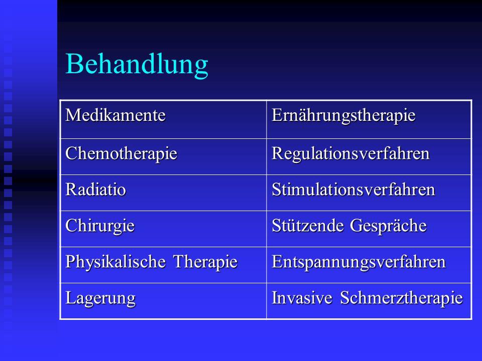Behandlung Medikamente Ernährungstherapie Chemotherapie