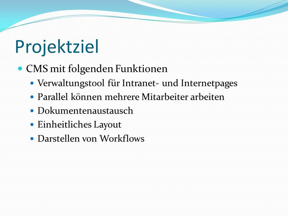 Projektziel CMS mit folgenden Funktionen