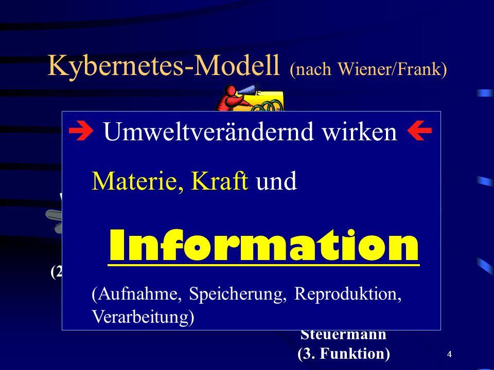 Kybernetes-Modell (nach Wiener/Frank)